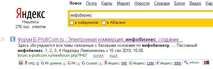 Позиция форума в Яндекс по запросу -