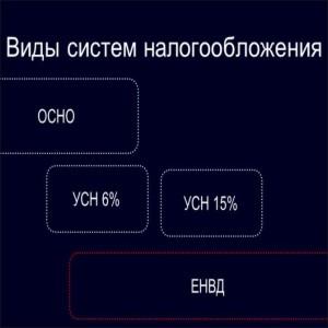 УСН-6 или УСН-15 - 1