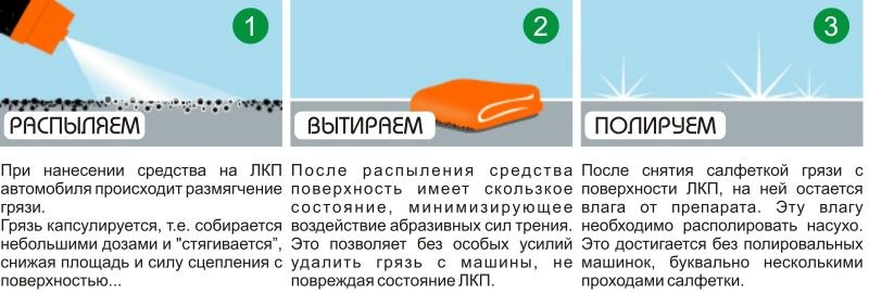 Бизнес с нуля на сухой мойке (Dry Wash Car) - qSUtZjBv-2s