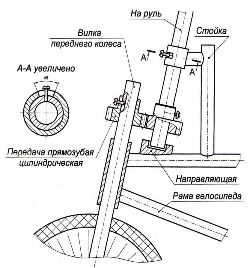 """Аттракцион """"Пьяный велосипед"""" - чертёж пьяного велосипеда1"""