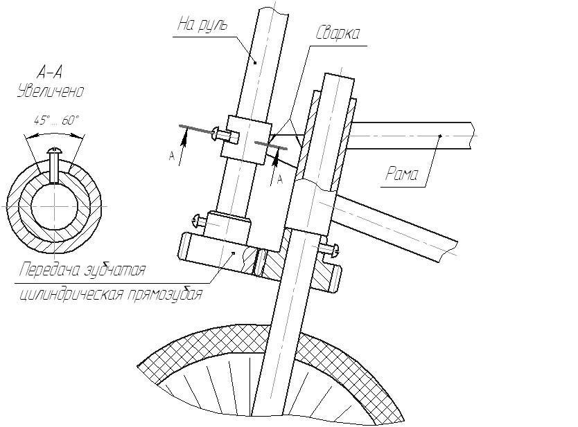 чертеж пьяного велосипеда 2