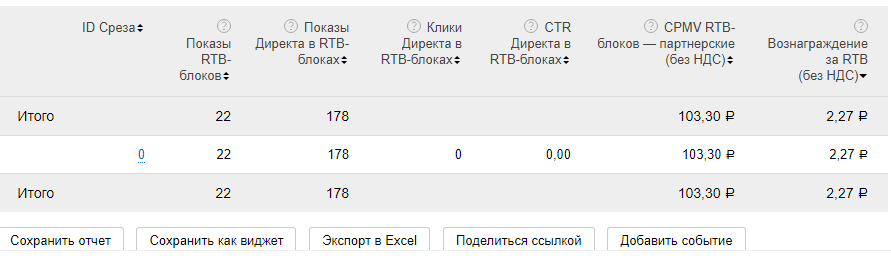 begomotbed.ru - анализ сайта, история развития, идеи. - статистика_РСЯ