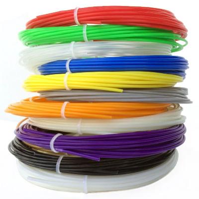 filament-bisnes