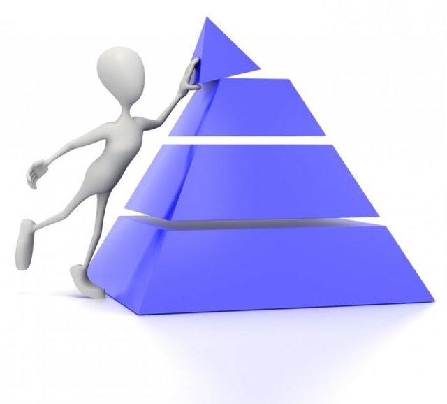 Покупка продукции своих работников по принципу пирамиды.. - piramida2