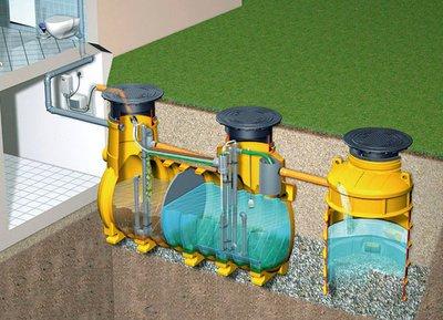 Бизнес на автономных канализациях (септиках) - septik