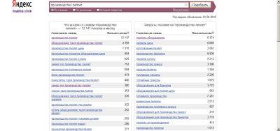 Статистика Яндекс_1 - wordstat_1